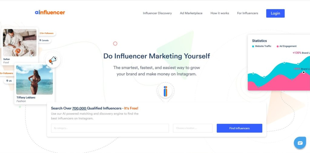 Ainfluencer marketplace