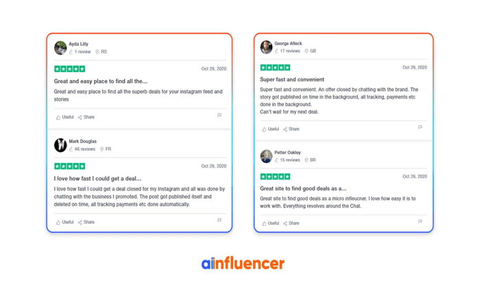 Trustpilot Ainfluencer reviews